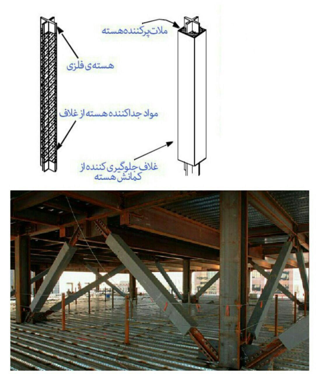 افزایش شکل پذیری ساختمان ها با مهاربندهای کمانش تاب